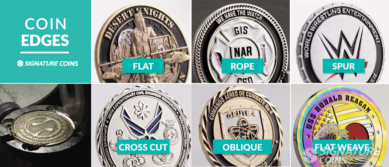 challenge coin edge options