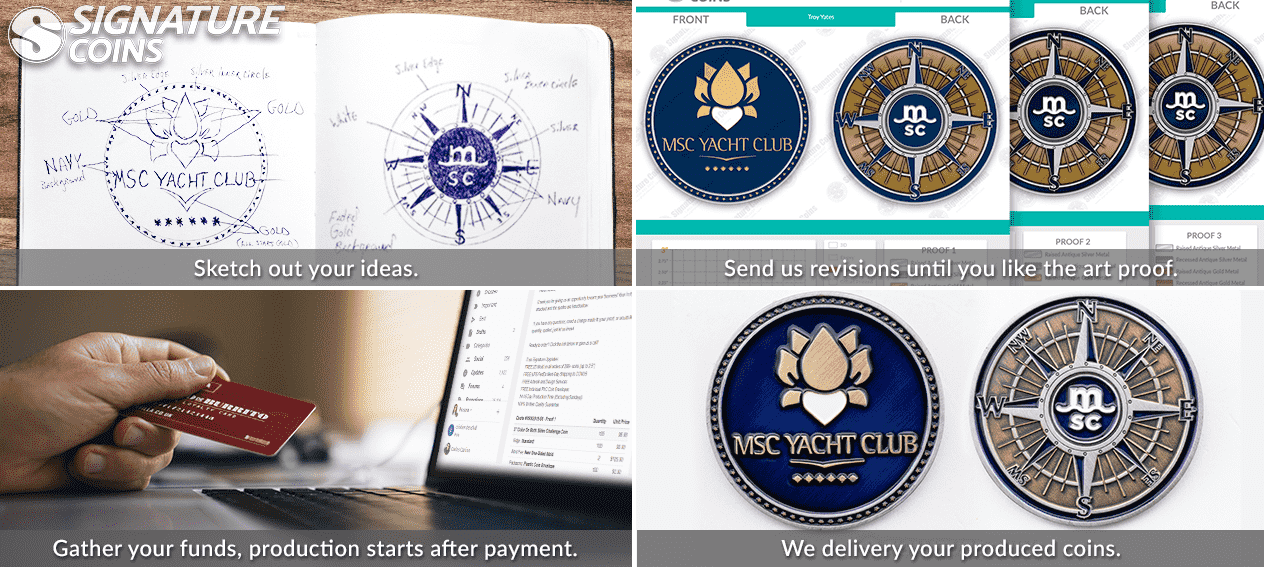custom made coin ordering process by signature coins