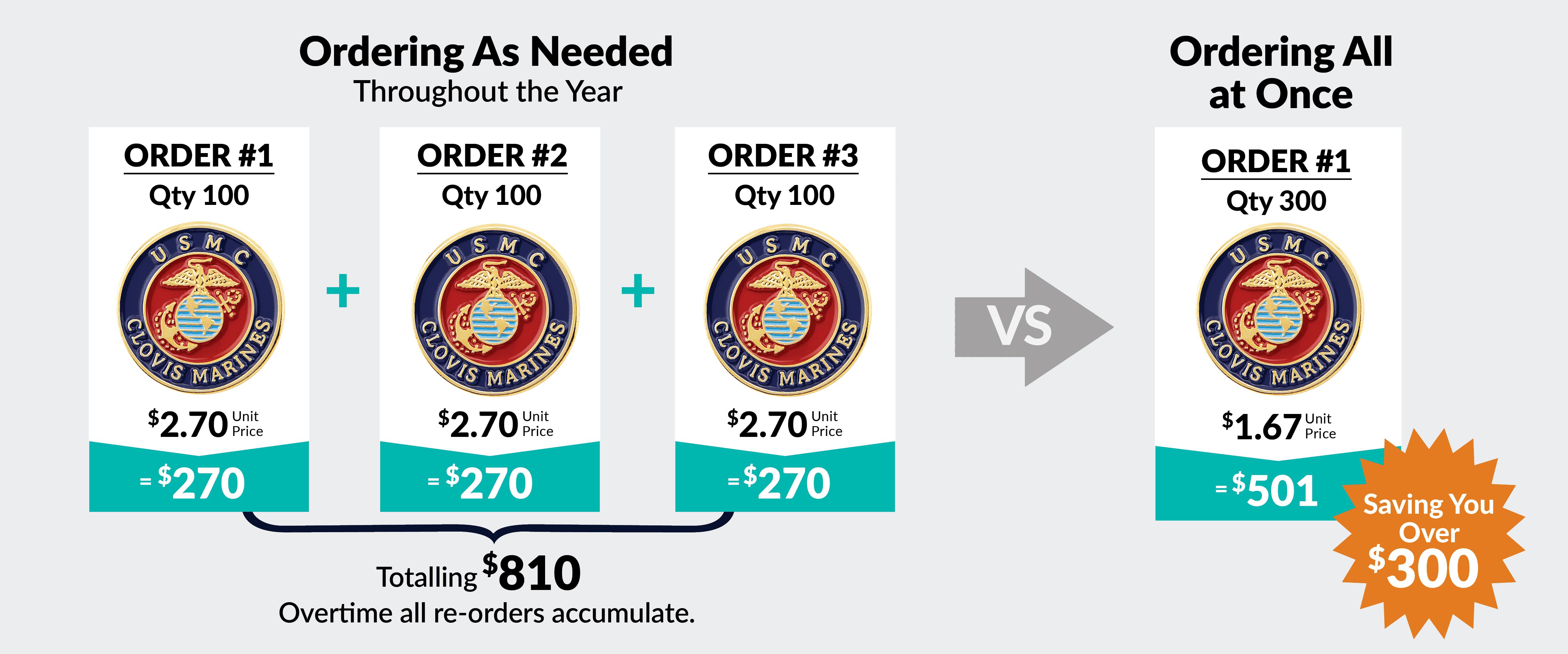 Budget-Friendly-Unit-Price-Vs-Bulk-Comparison