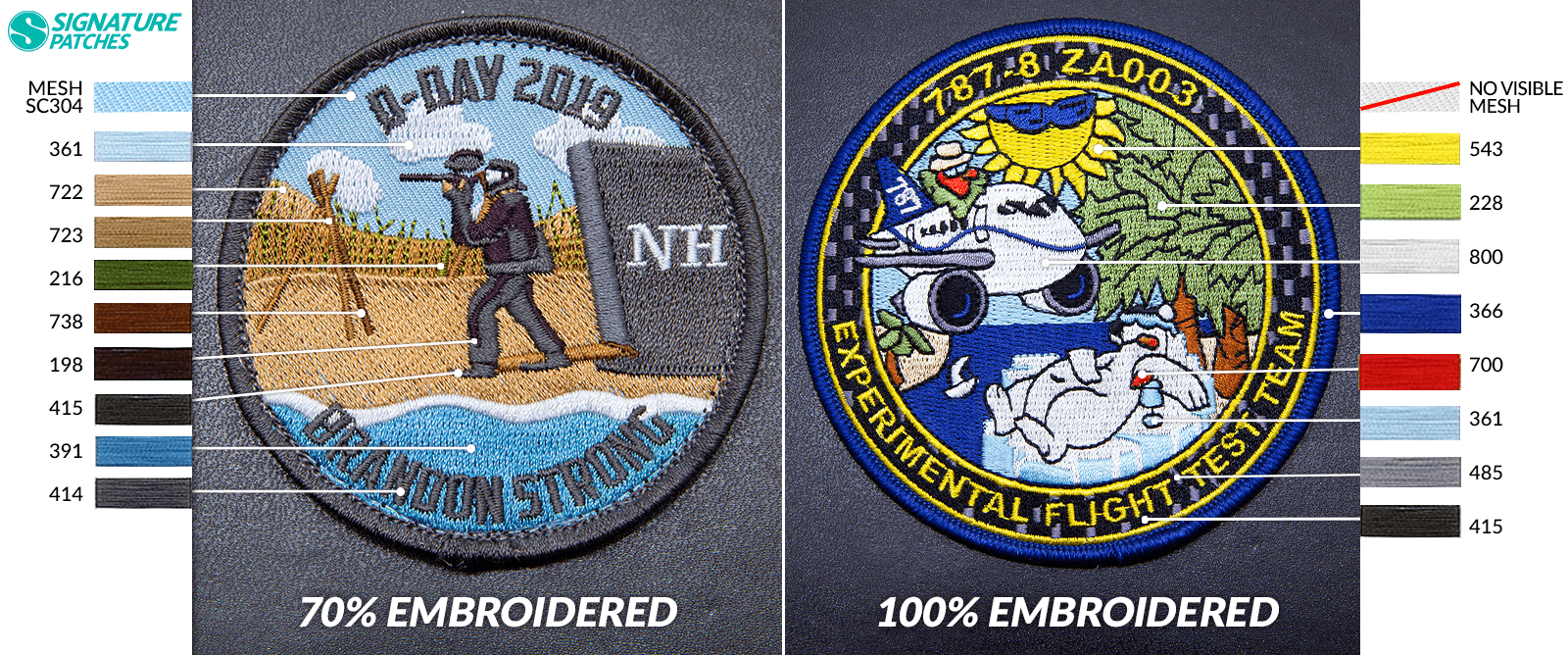 SignaturePatches - 70percent and 100percent Embroidery Thread Colors