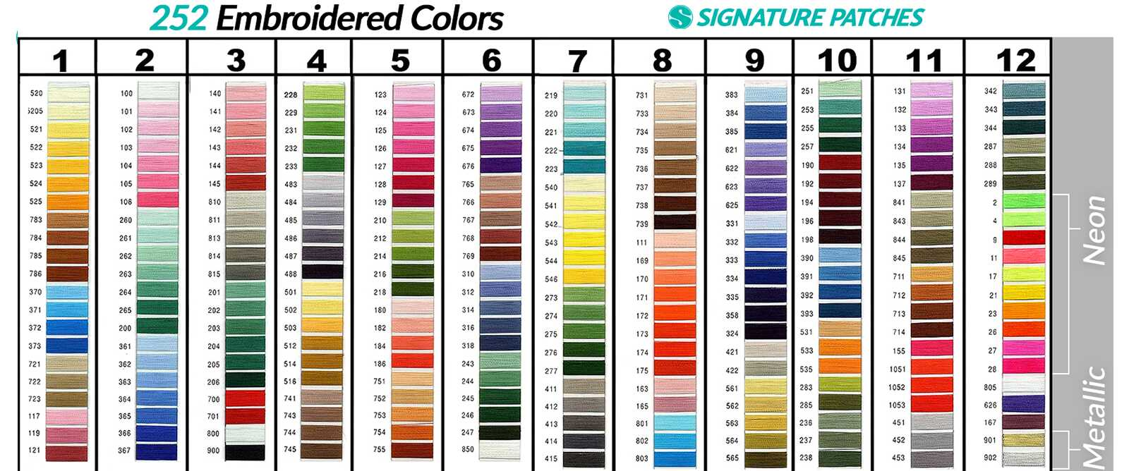 SignaturePatches - Embroidery Thread Colors