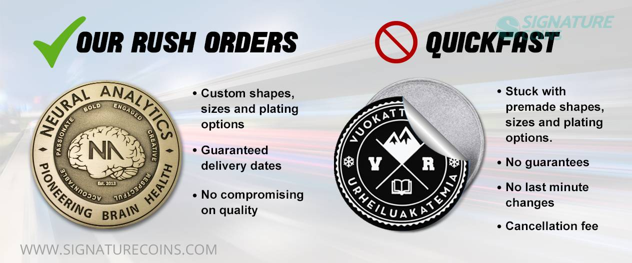 Our Rush Orders vs Their QuickFAST Service